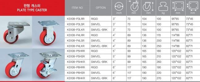 kolieska-pre-regal-system-p-j-preprava-zilina-slovakia-eurowk-005